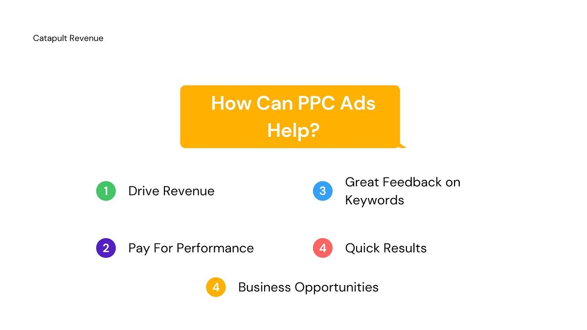 How Can PPC Ads Help Your Business