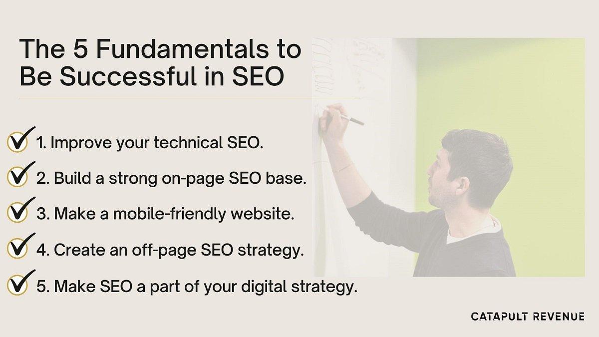 five fundamentals to be successful in SEO