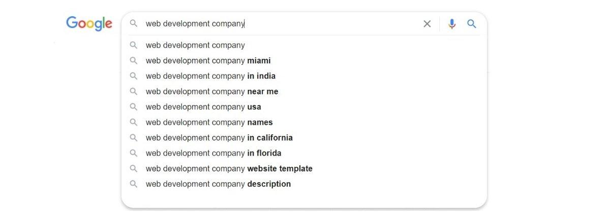 keywords on google