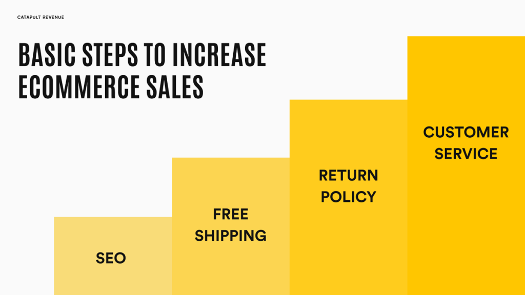 steps to increase ecommerce sales